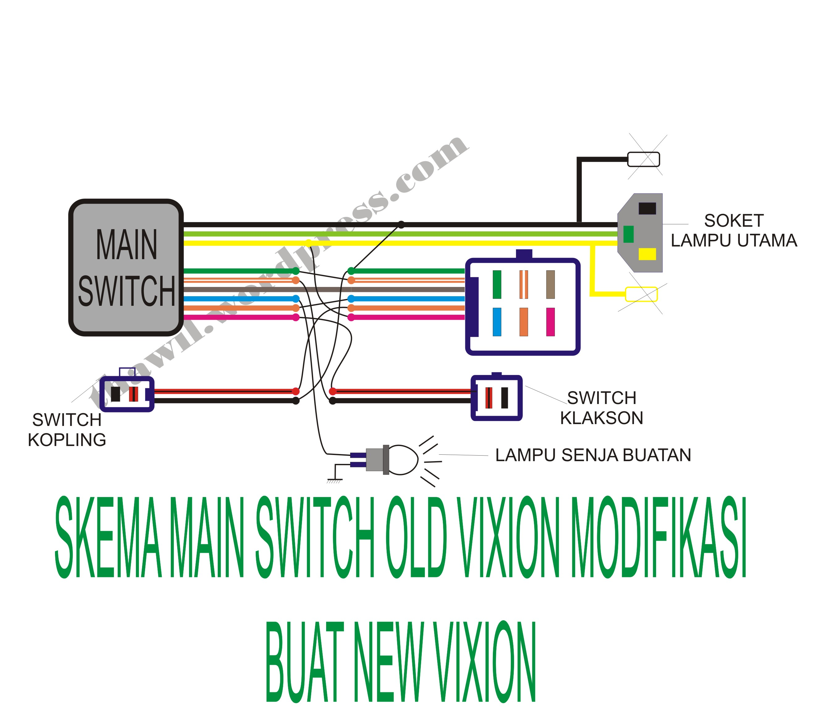 Yamaha mio wiring diagram ignition