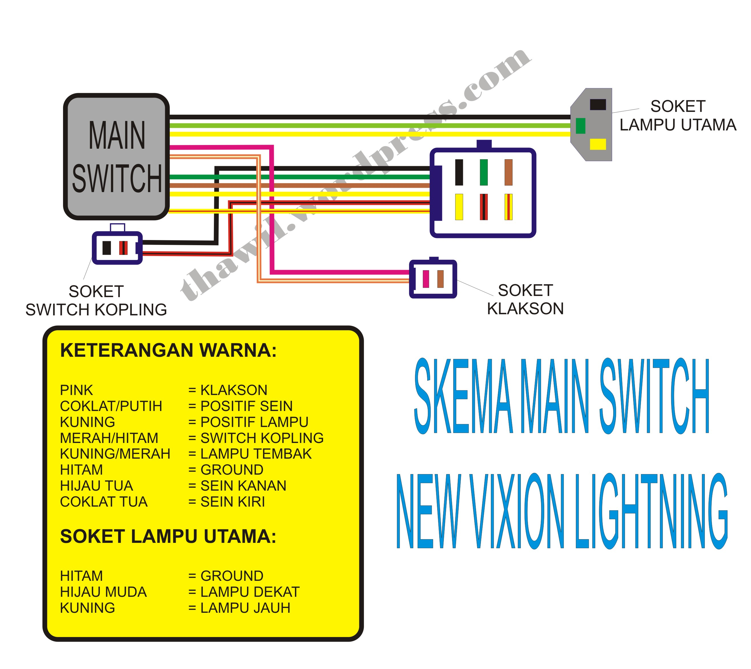 Wiring Diagram Ecu New Vixion : Wiring diagram kiprok vixion image collections